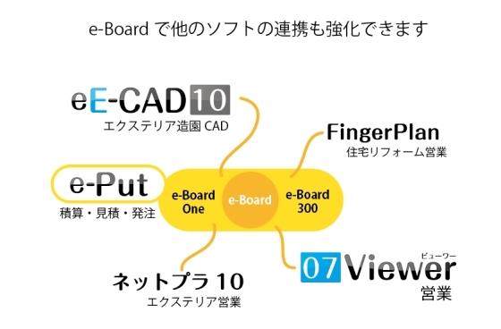 【e-Board】は、業界に特化した機能を搭載しています。