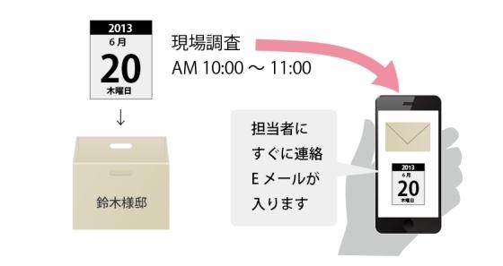 電子カンバン【e-Board】スケジュール連絡