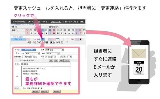 電子カンバン【e-Board】スケジュール変更連絡
