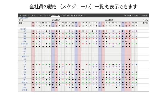 電子カンバン【e-Board】全社員の動き一覧