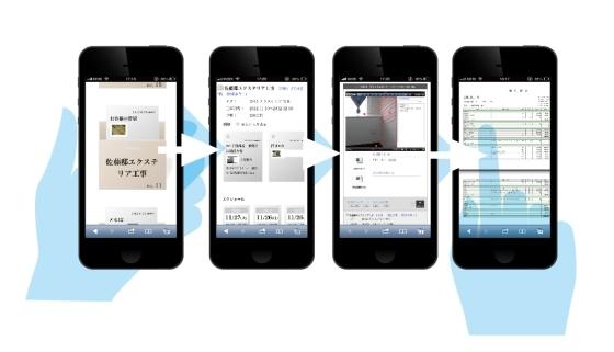 電子カンバン【e-Board】は持ち運びできる携帯ホワイトボード